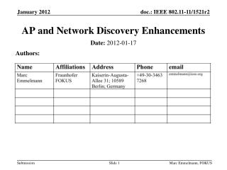 AP and  Network  Discovery  Enhancements
