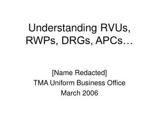 Understanding RVUs, RWPs, DRGs, APCs