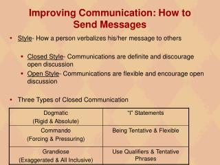 Improving Communication: How to Send Messages