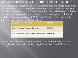 2009 AP® CHEMISTRY FREE-RESPONSE QUESTIONS