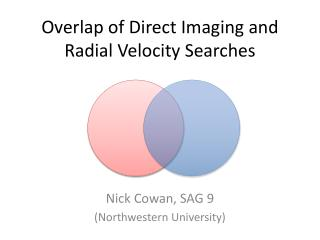 Overlap of Direct Imaging and Radial Velocity Searches