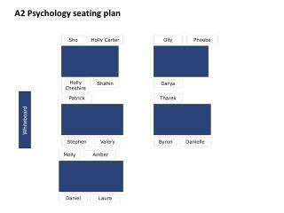 A2  Psychology seating  plan