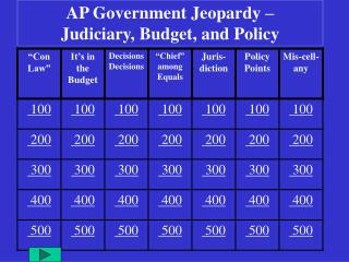 AP Government Jeopardy –  Judiciary, Budget, and Policy