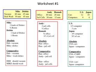 Worksheet #1