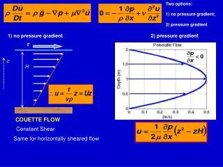 Two options:   1) no pressure gradient; 2) pressure gradient