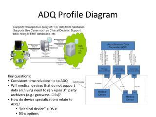 ADQ Profile Diagram