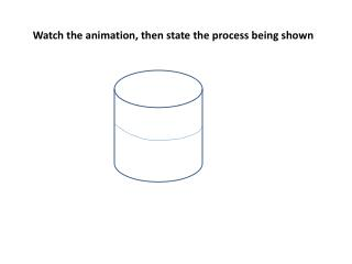 Watch the animation, then state the process being shown