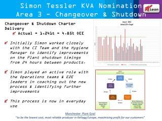 Simon Tessler KVA Nomination Area 3 -  Changeover  & Shutdown