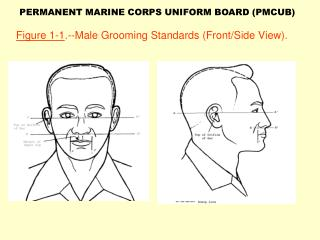 Figure 1-1 .--Male Grooming Standards (Front/Side View).
