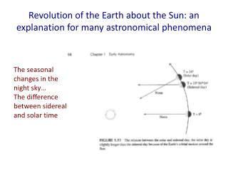 Revolution of the Earth about the Sun: an explanation for many astronomical phenomena