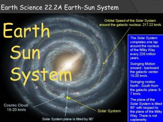 Earth Science 22.2A Earth-Sun System