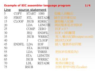 Example of SIC assembler language p r ogram Line source statement