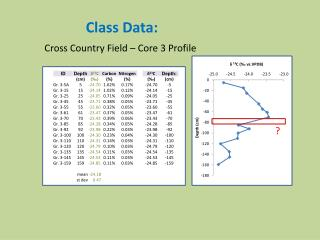 Cross Country Field – Core 3 Profile