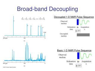 Broad-band Decoupling