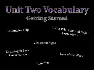 Unit Two Vocabulary Getting Started