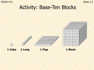 Activity: Base-Ten Blocks
