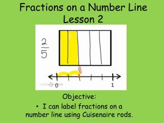 Fractions on a Number Line  Lesson 2