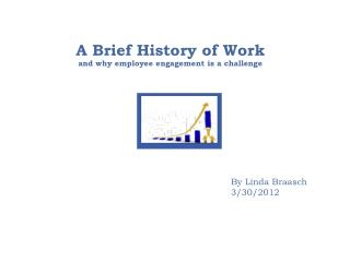 A Brief History of Work and why employee engagement is a challenge