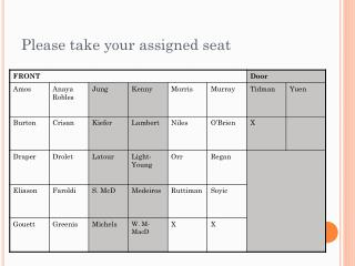 Please take your assigned seat