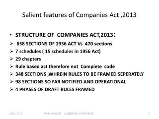 Salient features of Companies Act ,2013