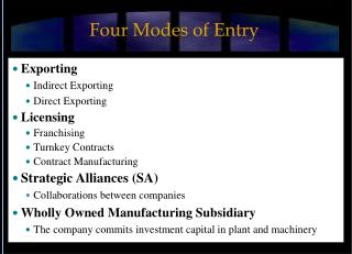 Four Modes of Entry