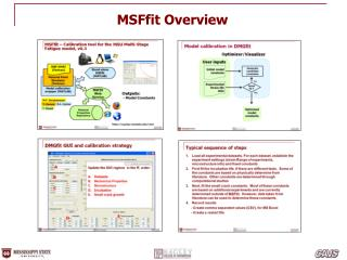 MSFfit  Overview