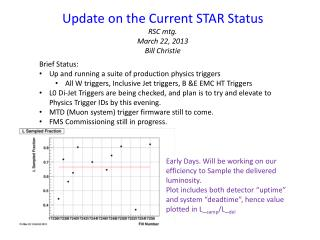 Update on the Current STAR Status RSC mtg. March 22, 2013 Bill Christie