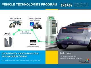 VEHICLE TECHNOLOGIES PROGRAM