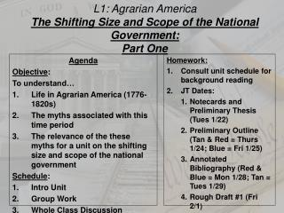 L1: Agrarian America The Shifting Size and Scope of the National Government:  Part One