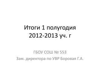 Итоги 1 полугодия            2012-2013  уч . г