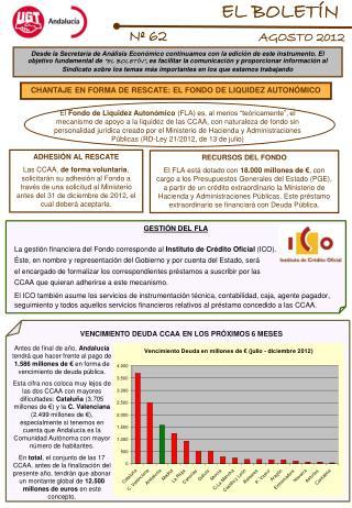 CHANTAJE EN FORMA DE RESCATE: EL FONDO DE LIQUIDEZ AUTONÓMICO