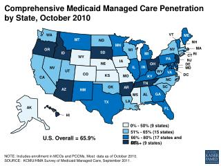 Comprehensive Medicaid Managed Care Penetration by State, October  2010