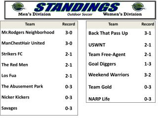 Men's Division                Outdoor Soccer	   Women's Division