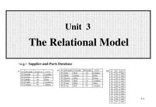 Unit  3 The Relational Model