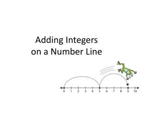 Adding Integers  on a Number Line