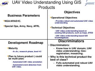 UAV Video Understanding Using GIS Products