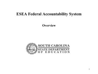 ESEA Federal  Accountability System Overview