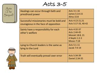 Acts 3-5