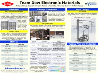 Team Dow Electronic Materials
