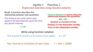 Algebra 1      Functions 2 Expression functions using function notation
