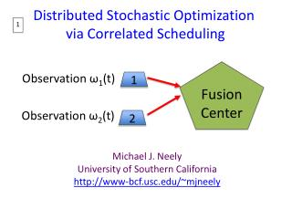 Distributed Stochastic Optimization  via Correlated Scheduling