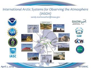 International  Arctic Systems for Observing the Atmosphere  (IASOA)  sandy.starkweather@noaa