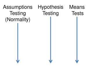 Means Tests