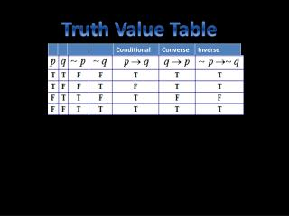 Truth Value Table