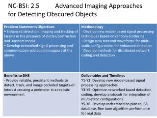 NC-BSI: 2.5 	Advanced Imaging Approaches for Detecting Obscured Objects