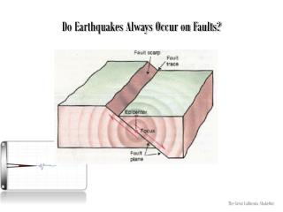 Do Earthquakes Always Occur on Faults?