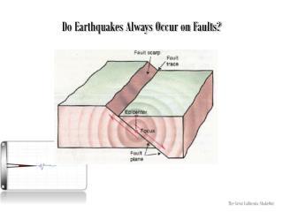 Do Earthquakes Always Occur on Faults?