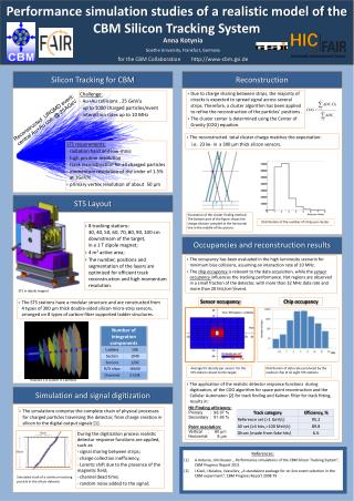 Performance simulation studies of a realistic model of the CBM Silicon Tracking  System