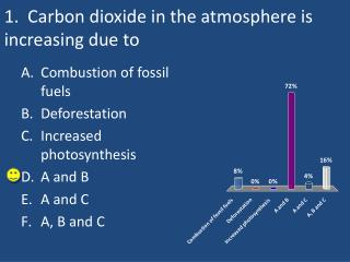 1.  Carbon dioxide in the atmosphere is increasing due to