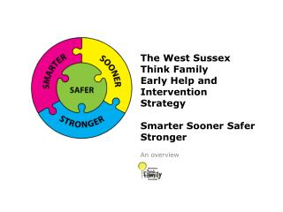 The West Sussex  Think Family  E arly  H elp and Intervention  Strategy
